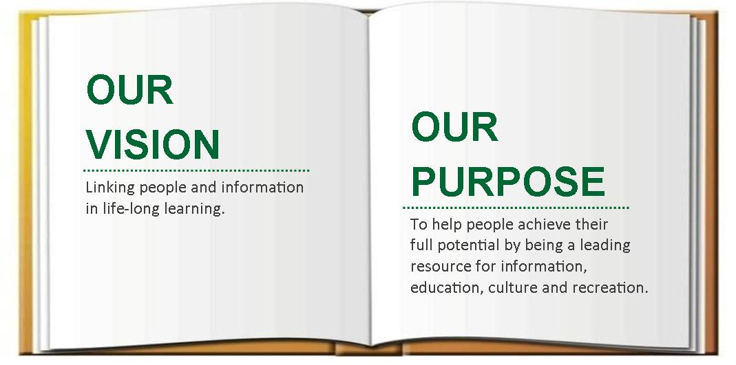 Library Purpose & Vision